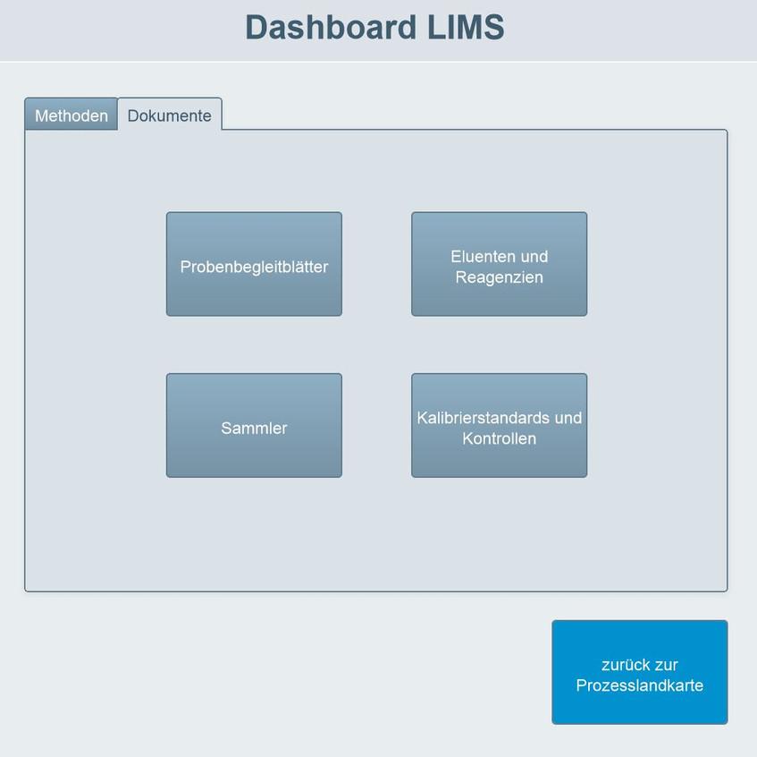 einfache Übersicht LIMS