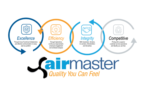 Airmaster core value pillars 500 px.png