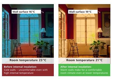Internal Wall Room surface temperature.j