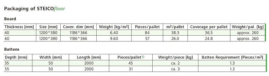 Floor Packaging info.jpg