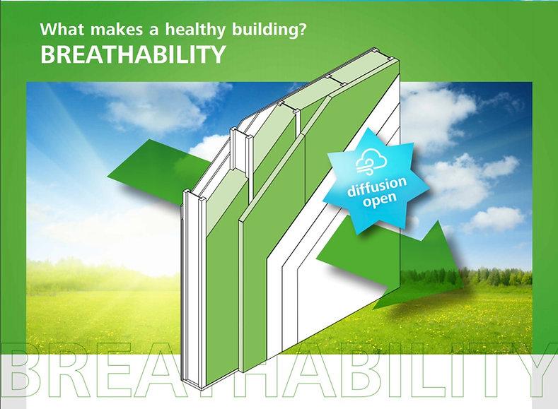 Breathability image.jpg