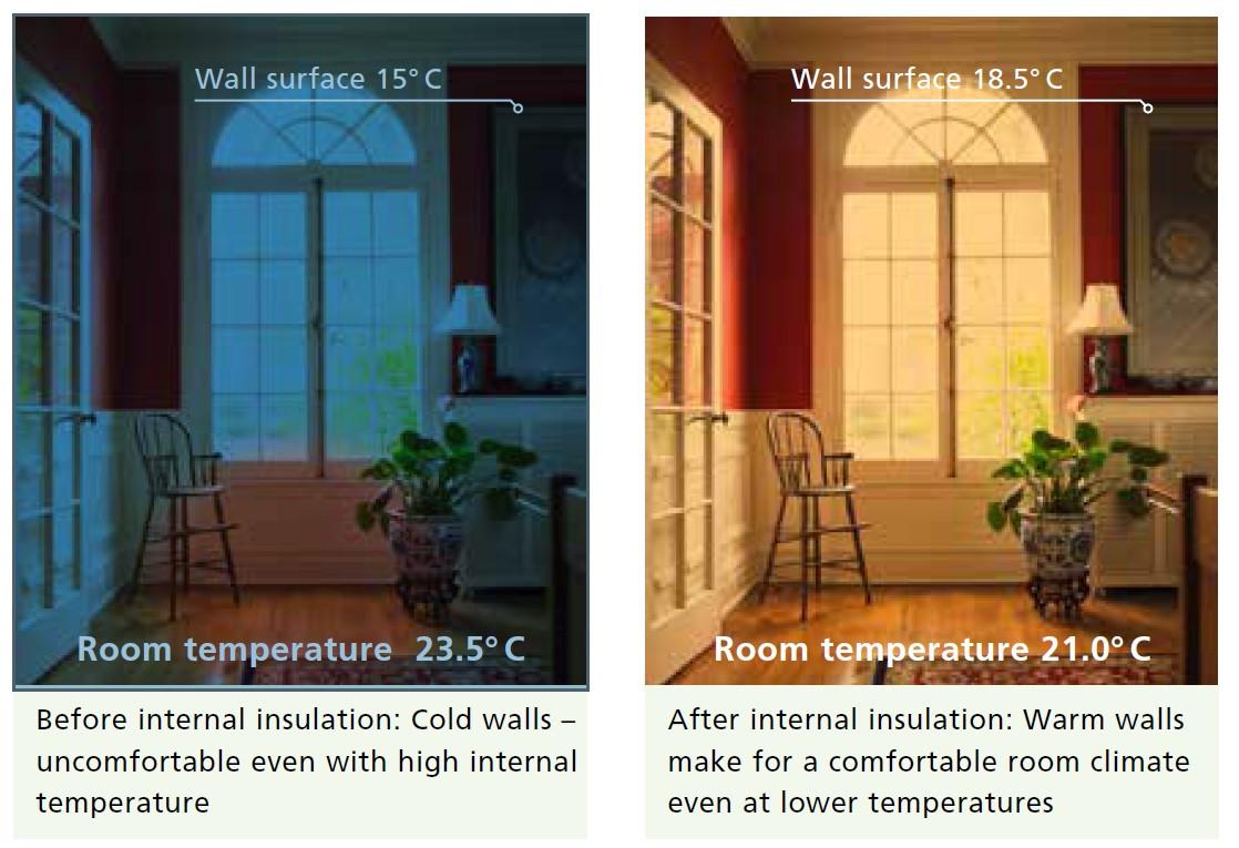 internal-room-temperature.jpg