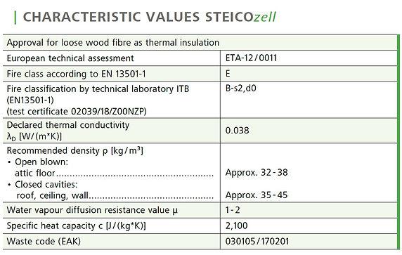 steico_zell_technical_information.jpg