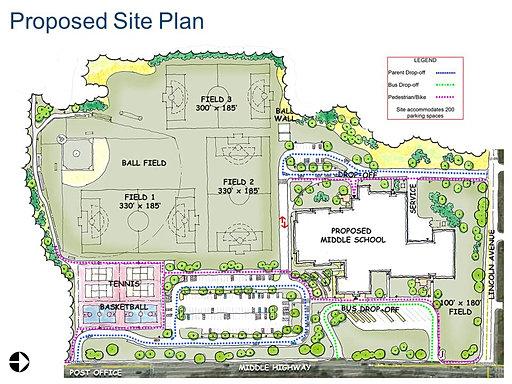 Barrington middle school building project for Website build project plan