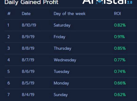 Arbistar 2.0 | ROI de la segunda semana de Agosto: 5.37% Community Bot | Personal Bot ya lanzado.