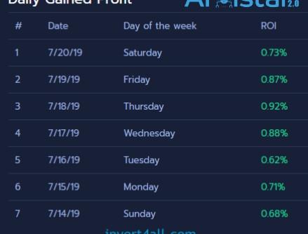 Arbistar 2.0: Resultados 3ª Semana de Julio