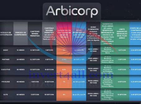 Corporación Arbicorp - Club exclusivo ArbiClub - Presentación