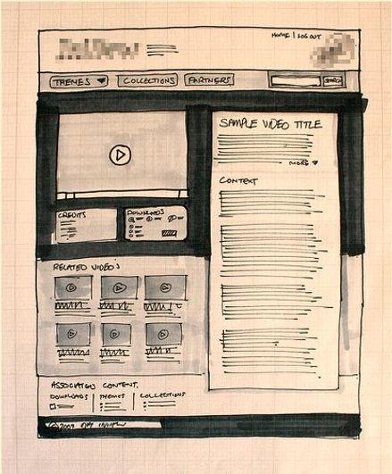 website sketch as credit for the international budo academy webmaster