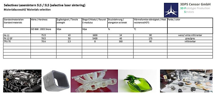 Materialien Lasersintern SLS