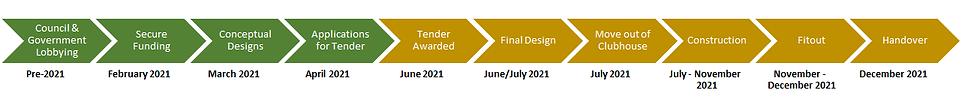 Timeline for Website.png