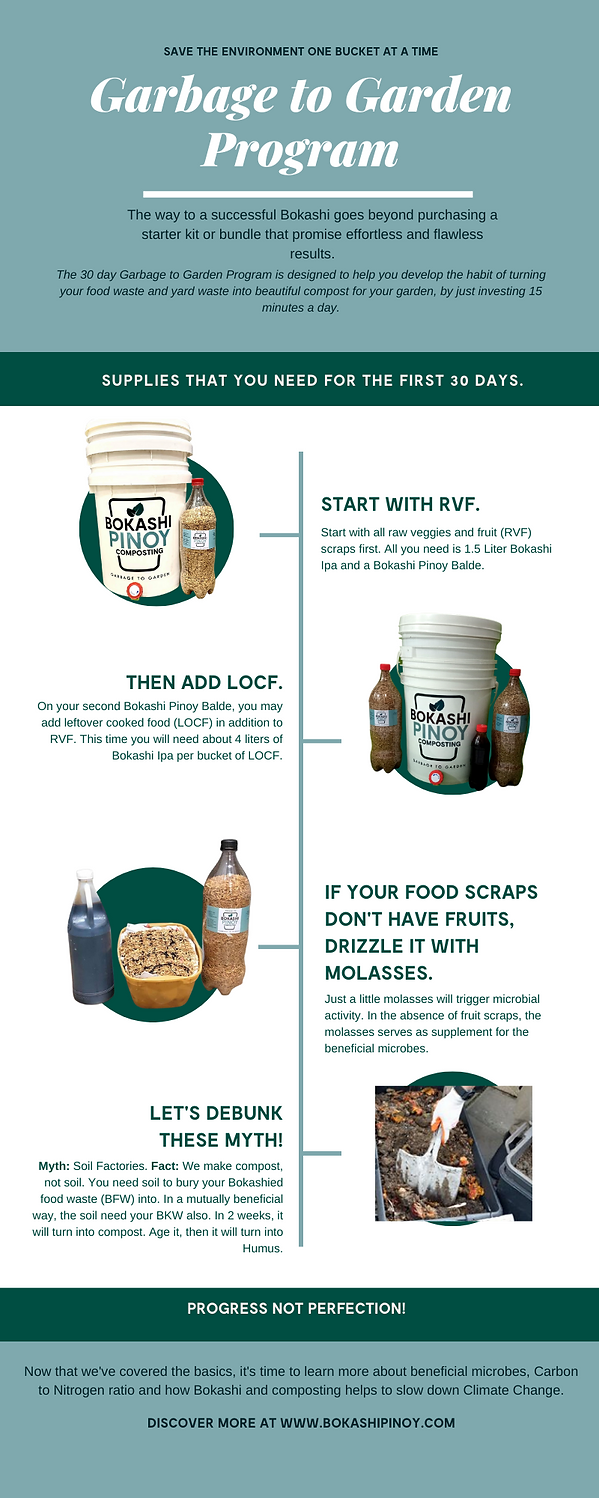 supplies Infographic (1).png