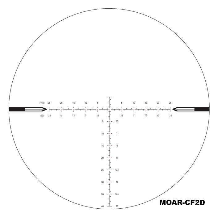 MOAR CF2D.jpg