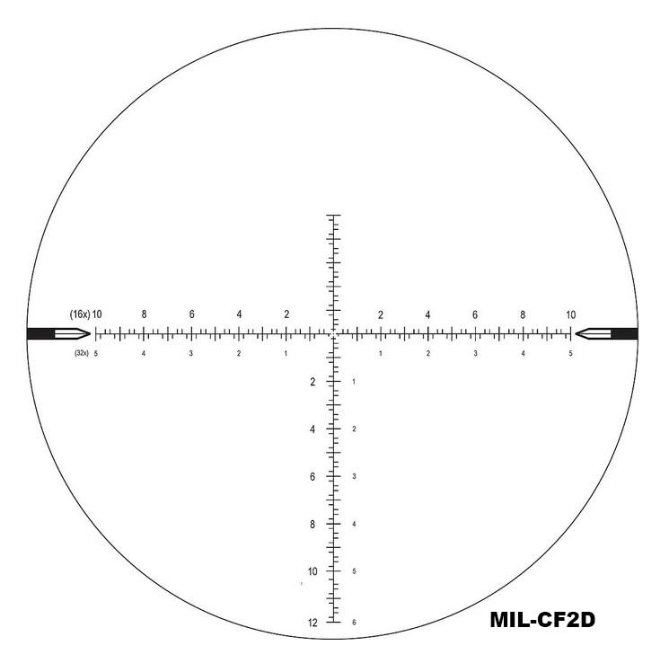 MIL CF2D.jpg