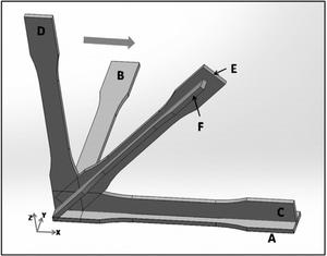 Build plate orientation