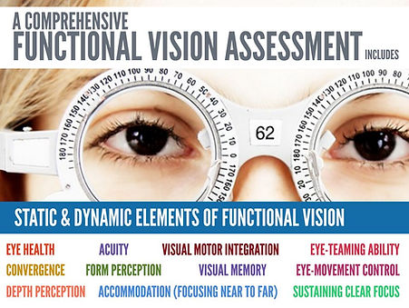 A functional vision assessment inludes static & dynamic elemens of functional vision, such as eyeteaming ability, eye-movement conrol, ability to sustain focus, accommodation, depth perceptin, visual mtor intgraton, conergence etc.