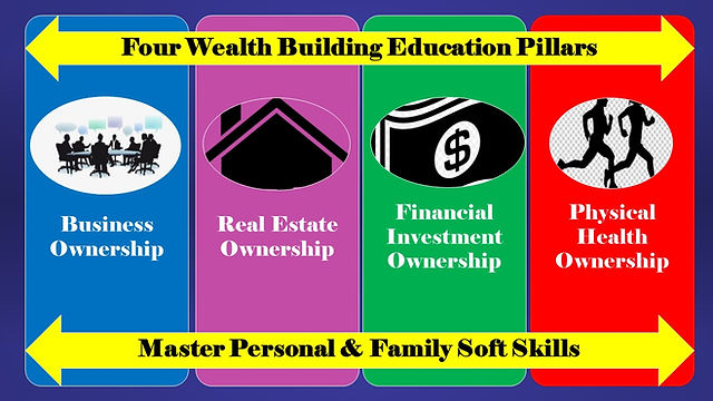4 Wealth Building Pillars.jpg