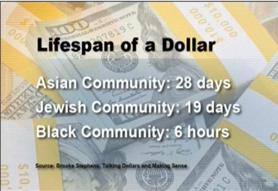 Dollar Life Span.png