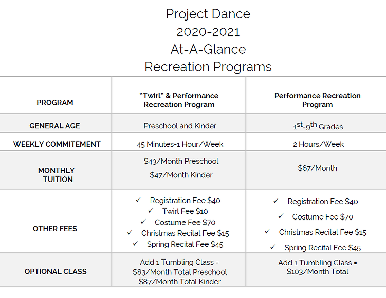 Rec At a Glance.png