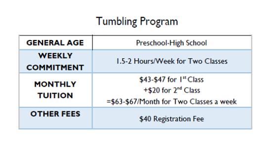 Tumbling Fees.png