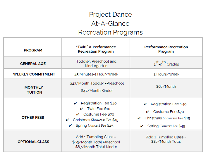 Recreation program fees.png