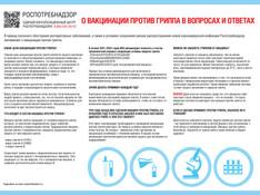 Профилактика гриппа, ОРВИ и новой коронавирусной инфекции (COVID-2019)