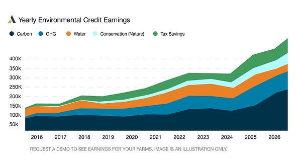 Arva credit earnings chart_1x.jpg