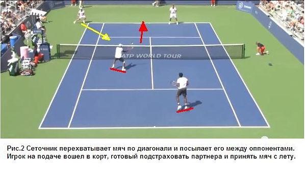Тактика подачи 2.jpg