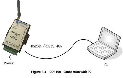 COIN Controls Online - COIN-CO4100 serie
