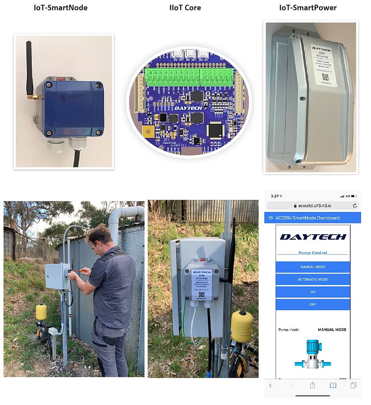 ACORN - SmartNode Key Products 3.jpg