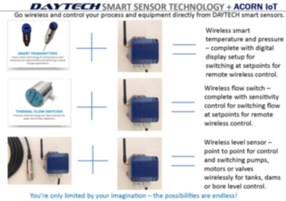 DAYTECH ACORN SmartNode Wireless Combos