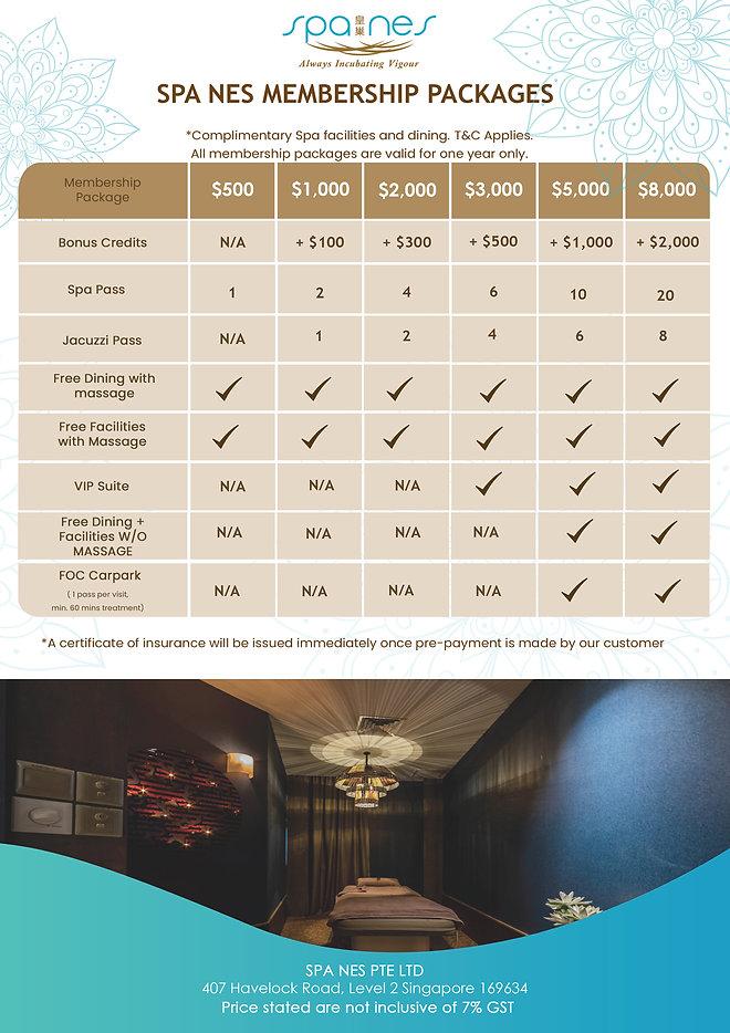 Spa Nes credit  membership package ENG 2021.jpg