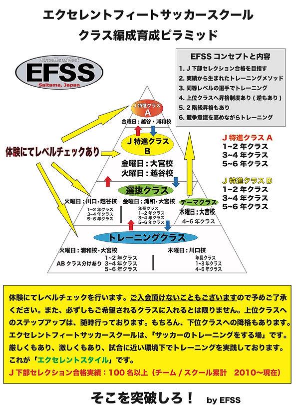 スクールピラミッド3.21.jpg