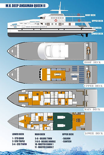 Deep Andaman Queen II Layout.jpg