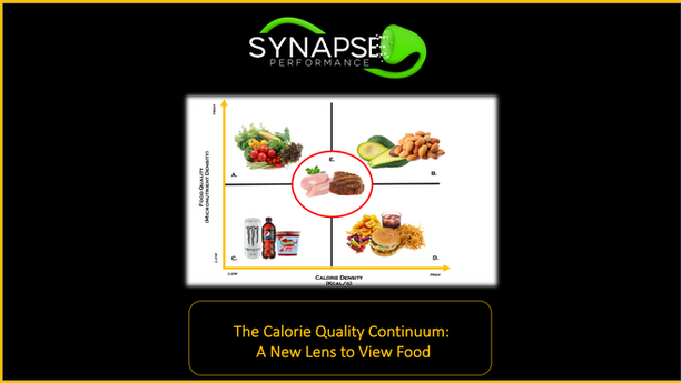 The Calorie-Quality Continuum: A New Lens to View Food