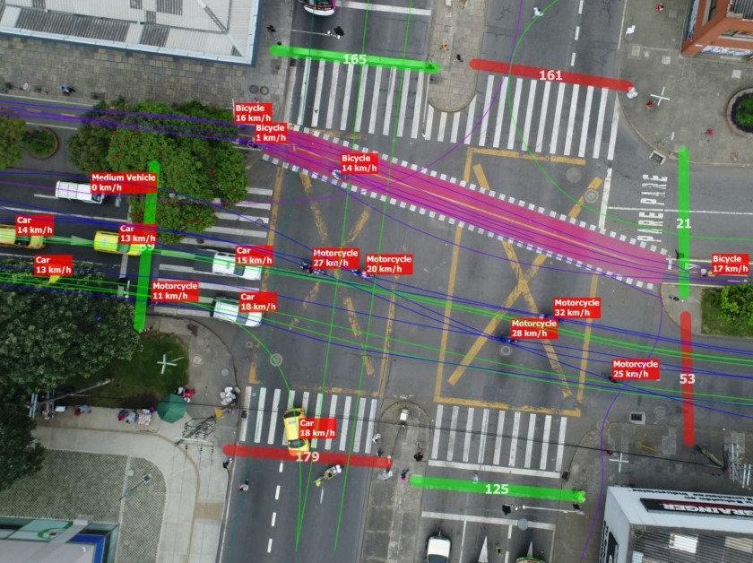 Traffic Safety Analysis