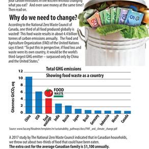 Flyer - Reduce Food Waste