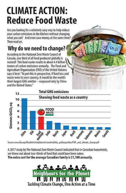 Reduced Food Waste Flyer-1.jpg