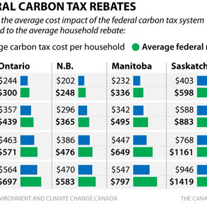 Canada's Carbon Tax and Refund Explained