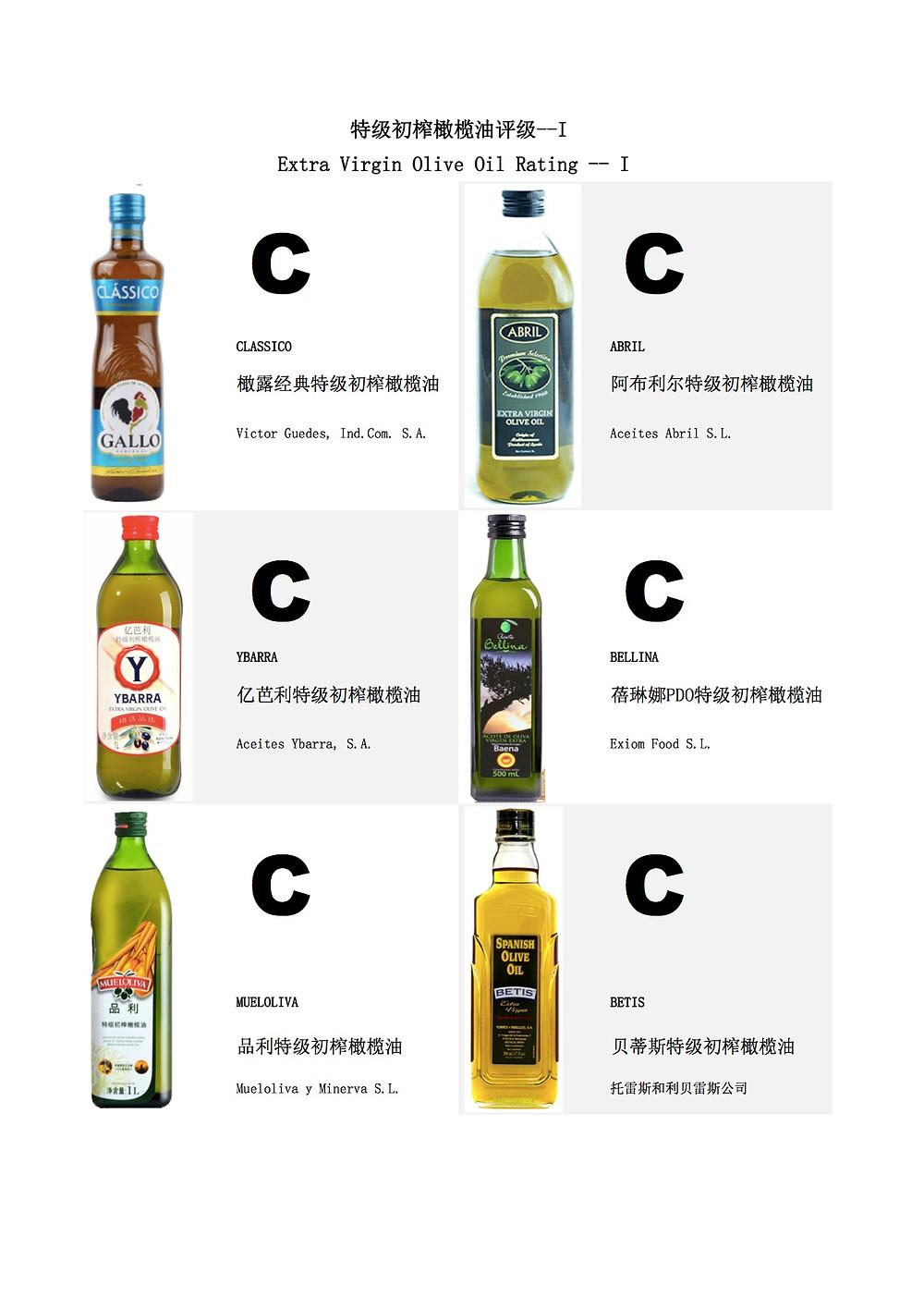 Extra Virgin Olive Oil Rating I - Okoer Report