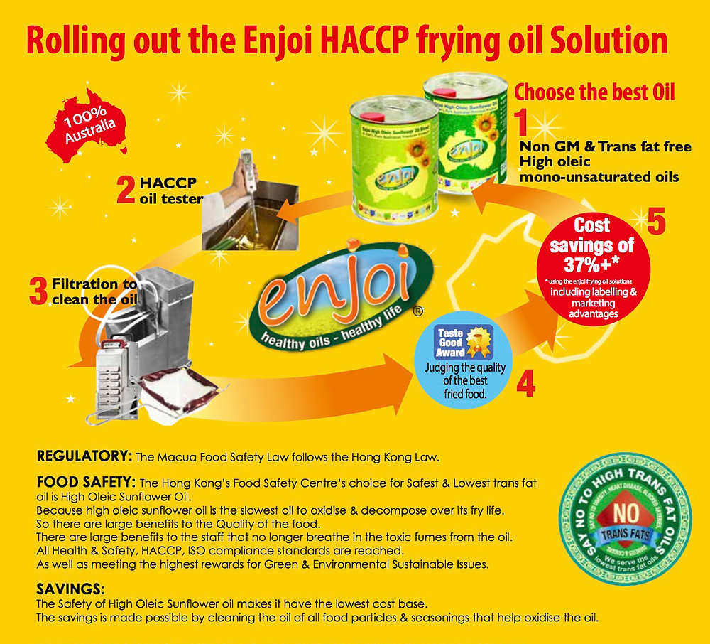 Enjoi HACCP solution helps to balance quality and cost