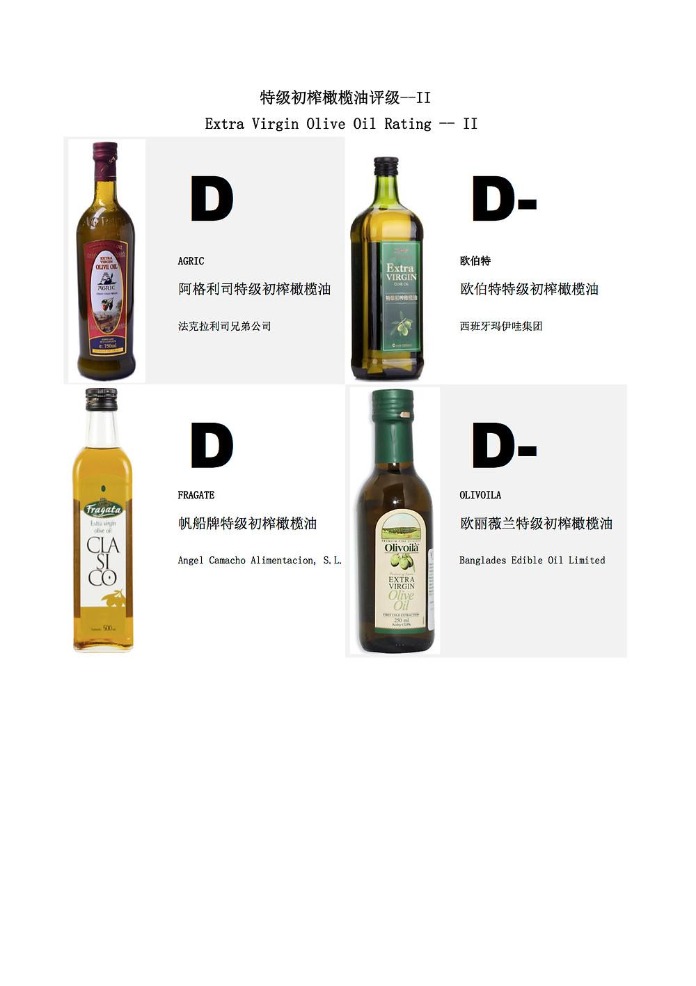Extra Virgin Olive Oil Rating II - Okoer Report