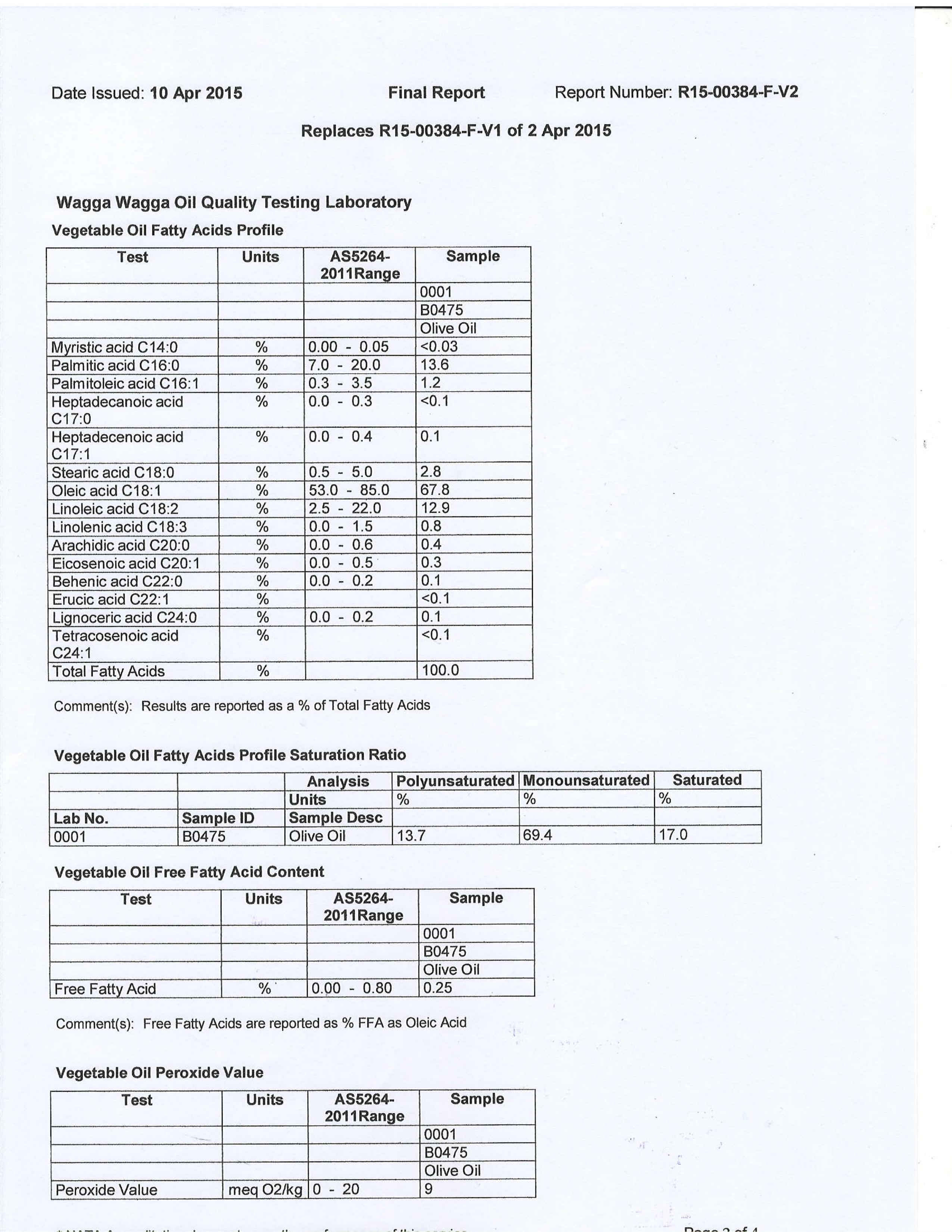 实验室检测报告2