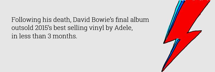 Illustration of David Bowie lightning strike