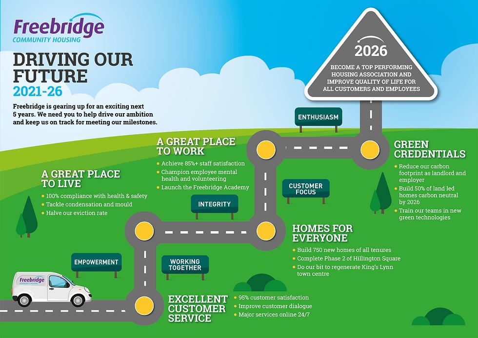 Infographic_Freebridge.png