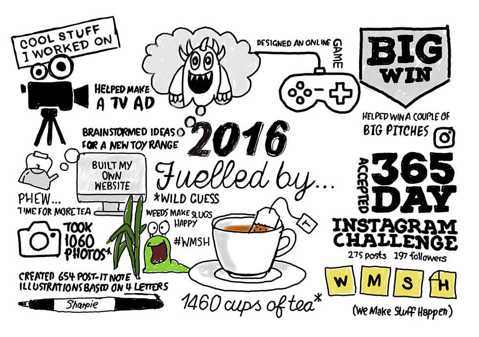 Illustration summing up my year