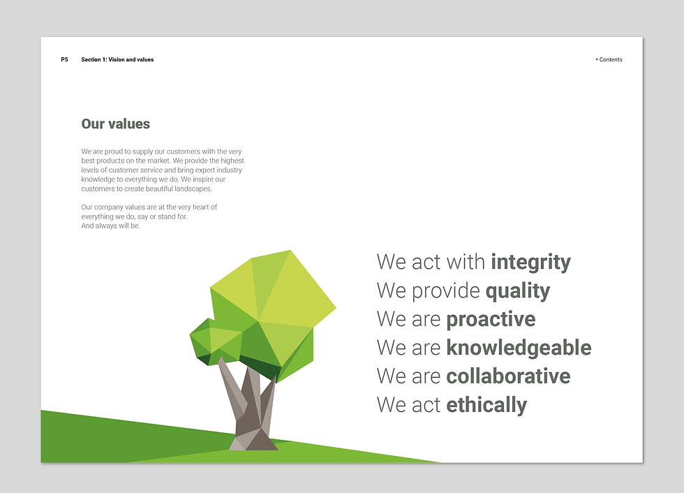 Page from brand guidelines showing company values