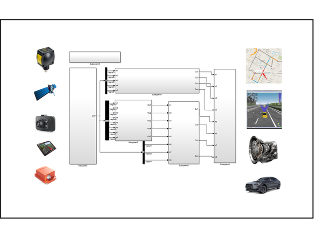 Simulation environment for development of connected powertrain system
