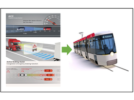 Autonomous driving of the wireless TRAM