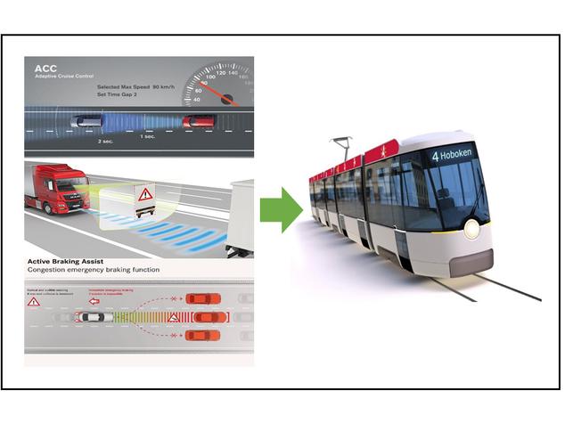 Autonomous driving of the wireless TRAM