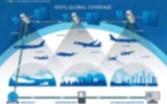 ADS-B-Infographic-EN.jpg